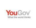 YouGov plc